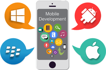 Dilemma between ios android for app development blog intrepid the confusion can only be avoided by accessing the benefits of each platform vis vis your business app objectives and consequently analyzing whats best solutioingenieria Choice Image